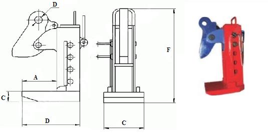 Захват для стопки стальных листов серии PDK